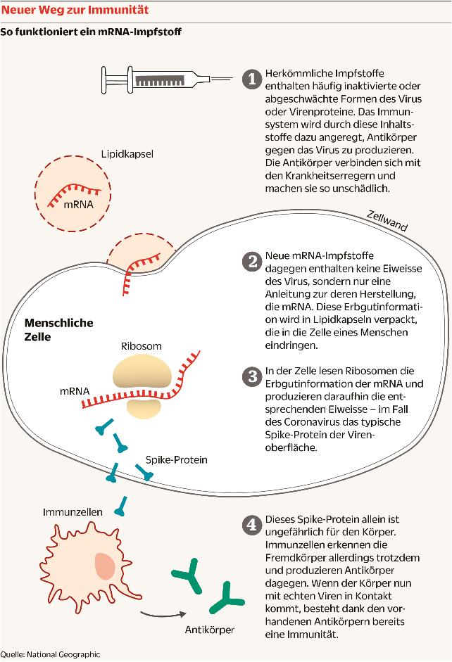 mrna | Bürgertest, Schnelltest & PCR-Test | Medicare Covid-Testzentrum